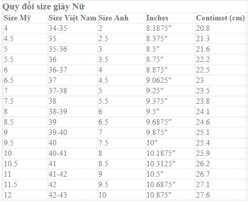 Cách quy đổi size giày các nước ra size giày VN